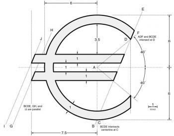 simbolo-euro-bromasaparte