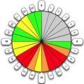7-formas-diferentes-para-entrenar-tu-cerebro-horario-mas-productivo